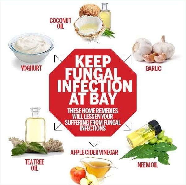 Fungal infections